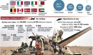 Ведущие страны НАТО снижают оборонные расходы, несмотря на усиление конфронтации с Россией