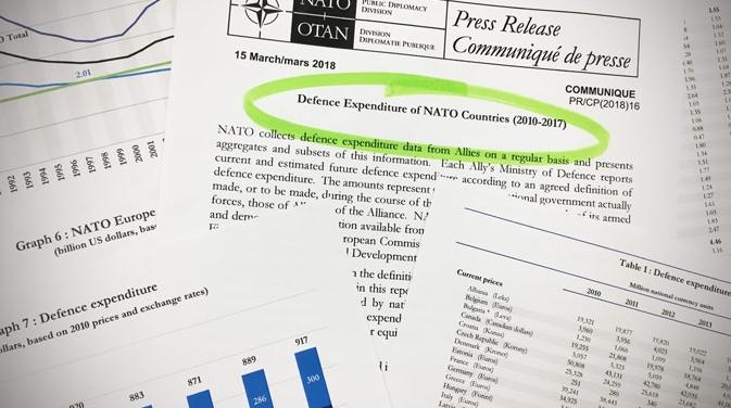 Расходы НАТО на оборону с 2010 по 2017